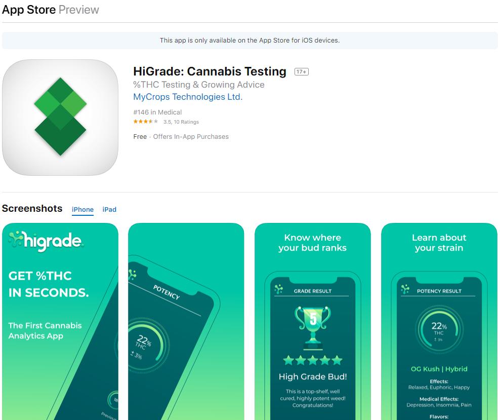 Hi Grade Cannabis Testing